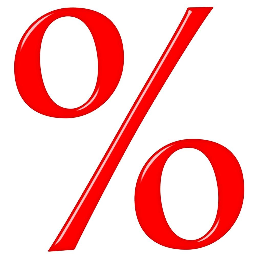 Процент возврата