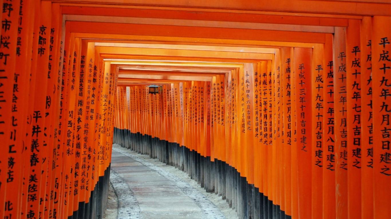 Путешествие в Японию храмы Киото 5